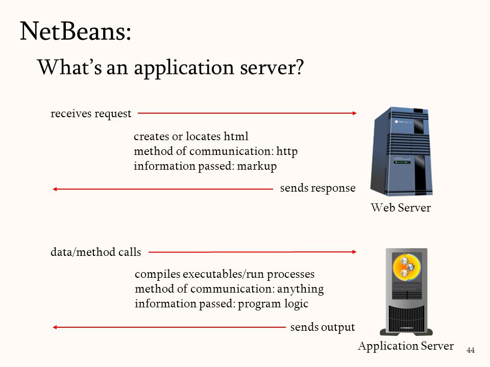 What's an application server.