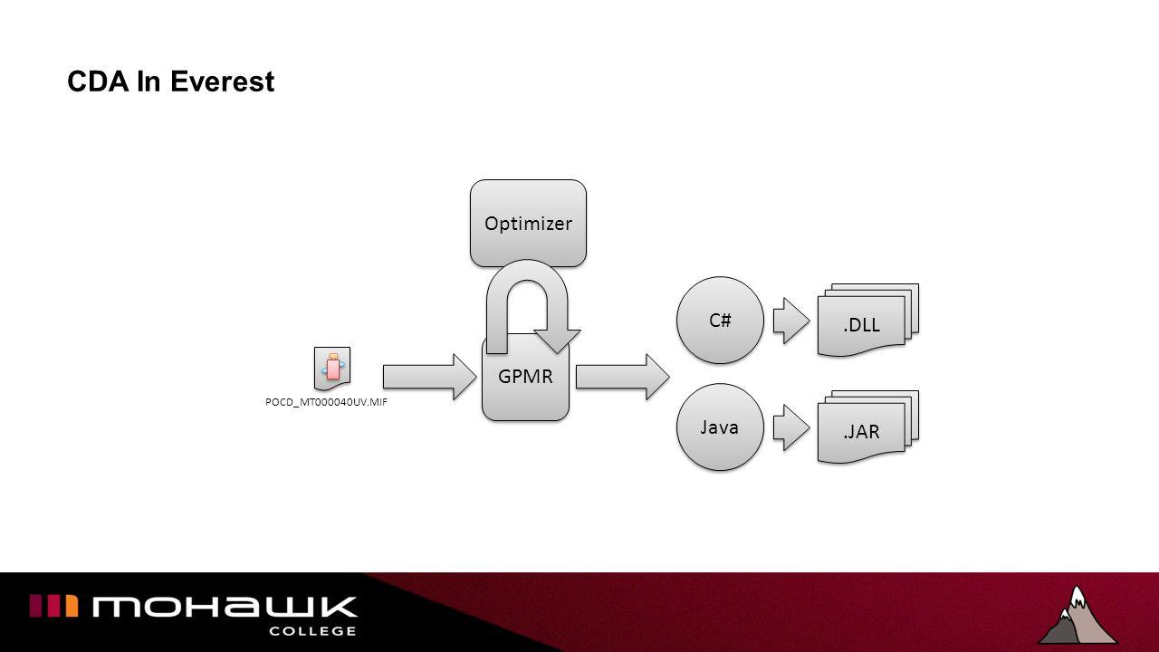 CDA In Everest Optimizer GPMR C# Java.DLL.JAR POCD_MT000040UV.MIF