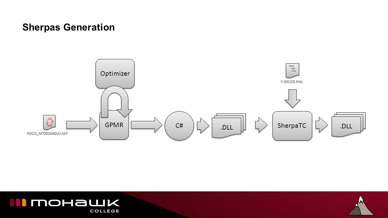 Sherpas Generation Optimizer GPMR C#.DLL POCD_MT000040UV.MIF <temp <cla </cla <temp <cla </cla Y-DECOR.XML SherpaTC.DLL