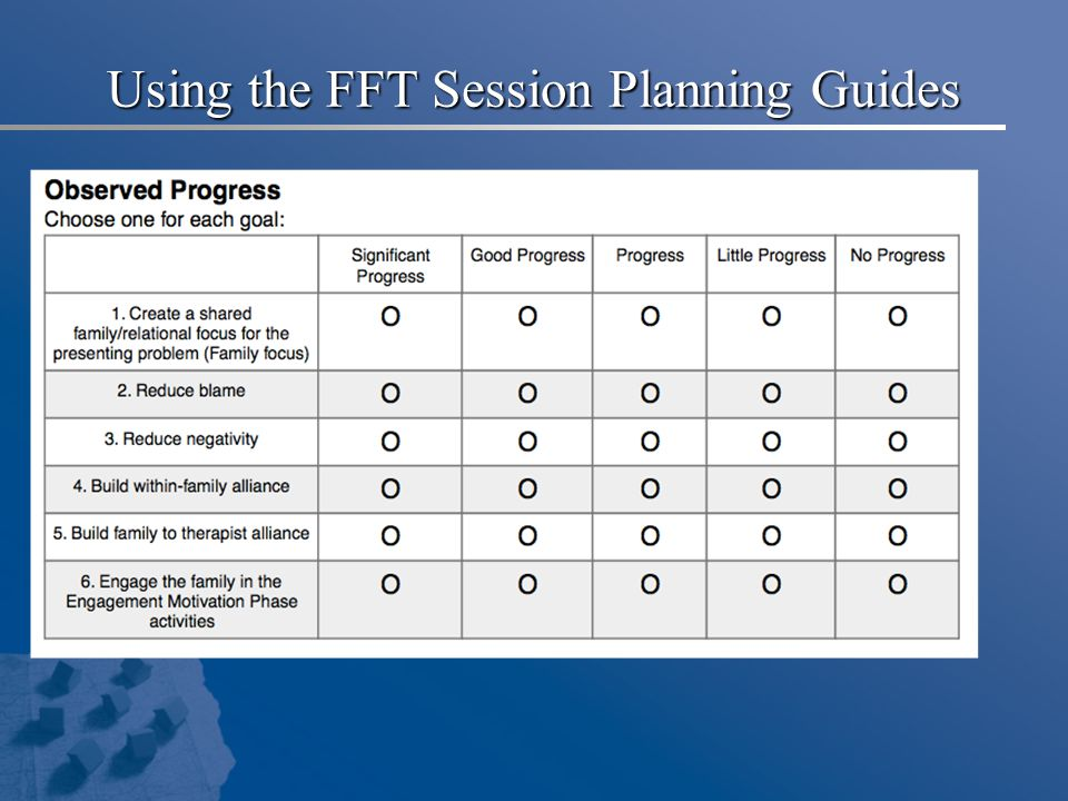 Using the FFT Session Planning Guides