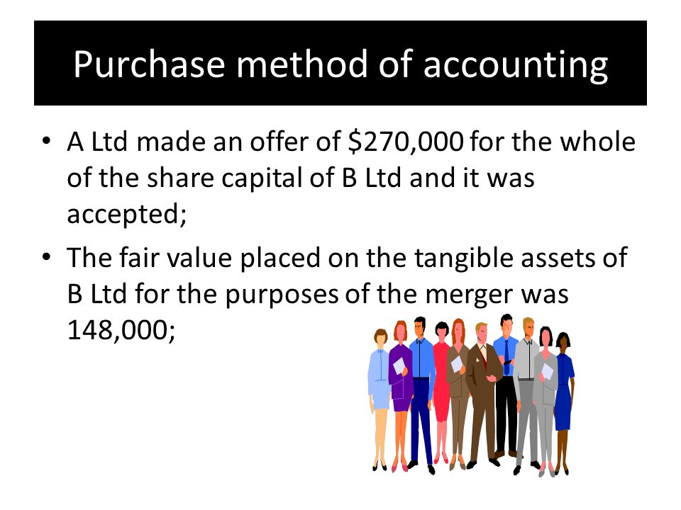 Purchase method of accounting A Ltd made an offer of $270,000 for the whole of the share capital of B Ltd and it was accepted; The fair value placed on the tangible assets of B Ltd for the purposes of the merger was 148,000;