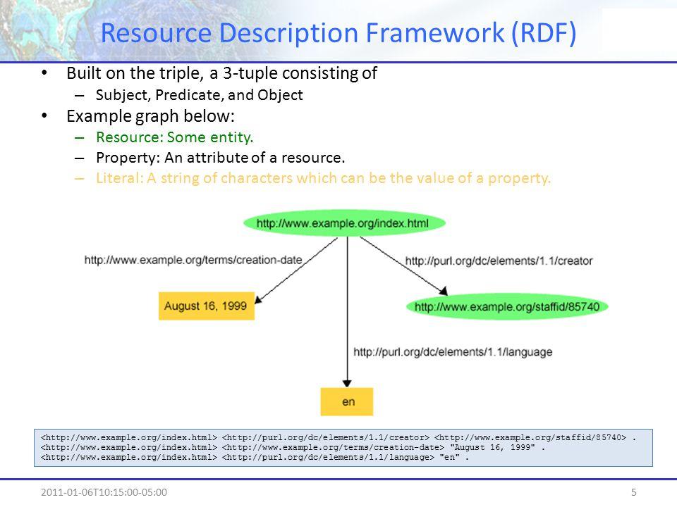 RDF/XML Representation 62011-01-06T10:15:00-05:00.