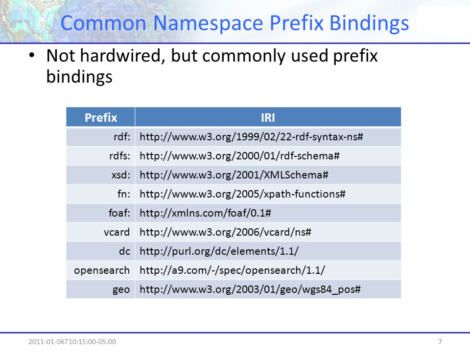 Query Languages 82011-01-06T10:15:00-05:00 ESIP 2011 Winter Meeting – Semantic Web Cluster SPARQL – W3C Standard query language for RDF – querying at RDF-level, not at OWL-level OWL query language (OWL-QL) – now obsolete SPARQUL – Peter Fox has been made a collaborator Query Lang – commercial and embedded QL SeRQL, RDFQuery, and many more…