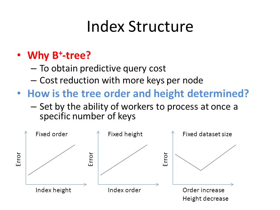 Index Structure Why B + -tree.