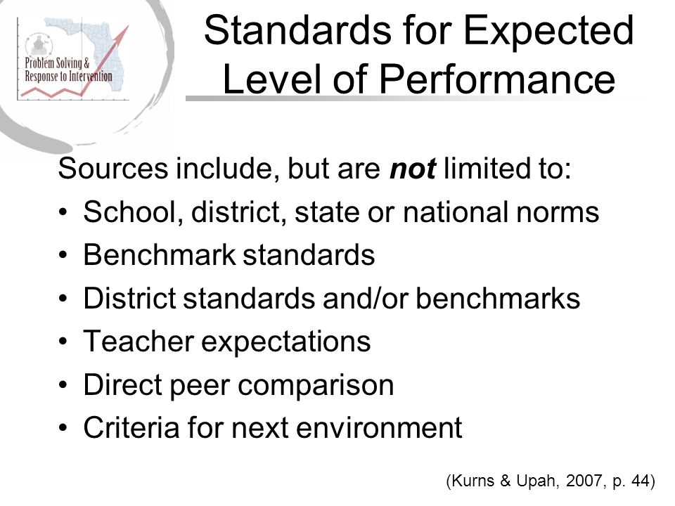 Standards for Expected Level of Performance Sources include, but are not limited to: School, district, state or national norms Benchmark standards District standards and/or benchmarks Teacher expectations Direct peer comparison Criteria for next environment (Kurns & Upah, 2007, p.