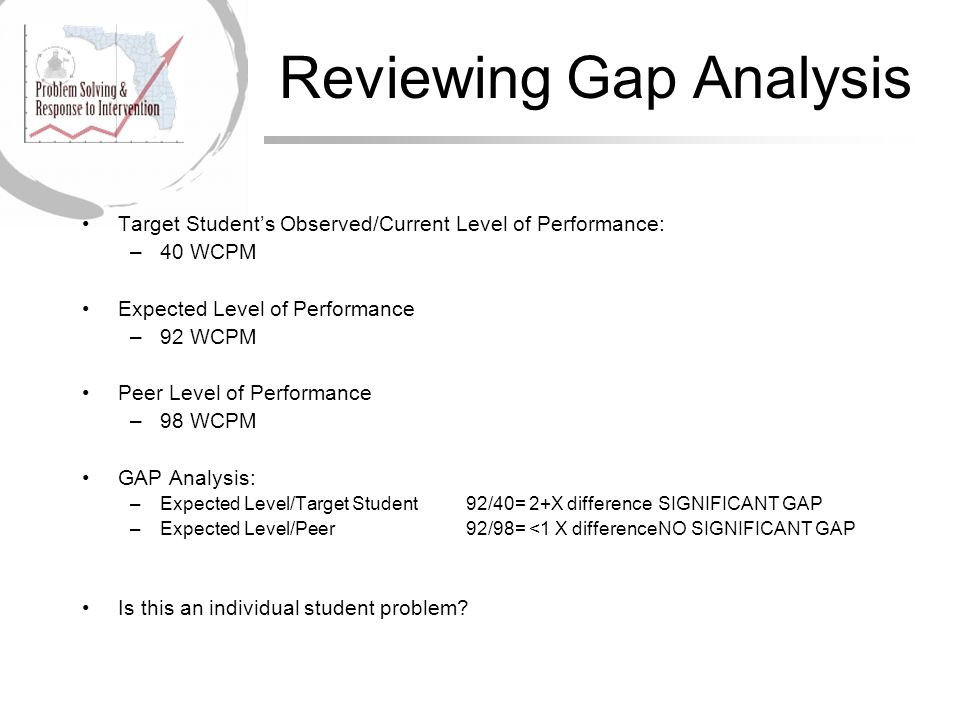 Reviewing Gap Analysis Target Student's Observed/Current Level of Performance: –40 WCPM Expected Level of Performance –92 WCPM Peer Level of Performance –98 WCPM GAP Analysis: –Expected Level/Target Student92/40= 2+X differenceSIGNIFICANT GAP –Expected Level/Peer92/98= <1 X differenceNO SIGNIFICANT GAP Is this an individual student problem