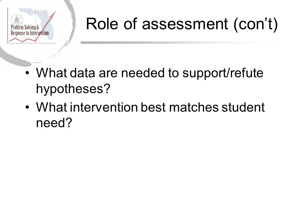 Role of assessment (con't) What data are needed to support/refute hypotheses.