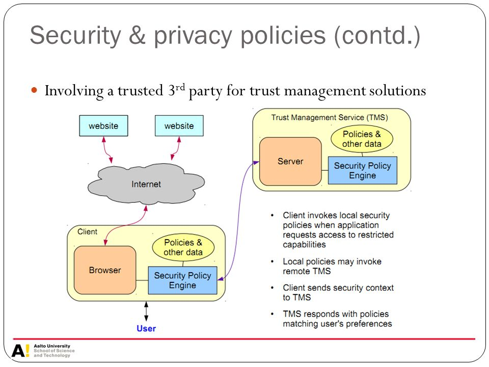Security & privacy policies (contd.) Involving a trusted 3 rd party for trust management solutions