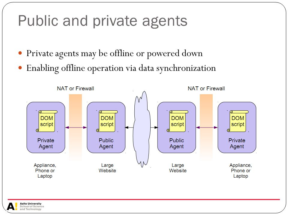 Public and private agents Private agents may be offline or powered down Enabling offline operation via data synchronization