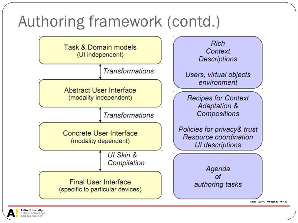 Authoring framework (contd.)