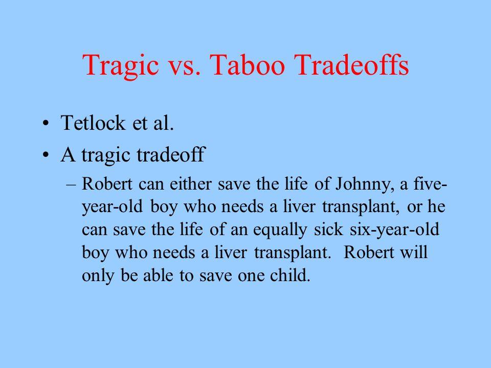 Tragic vs. Taboo Tradeoffs Tetlock et al.