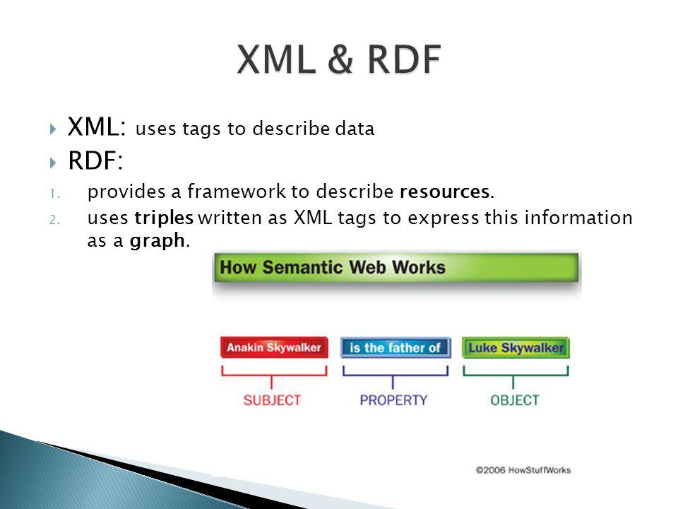  XML: uses tags to describe data  RDF: 1. provides a framework to describe resources.