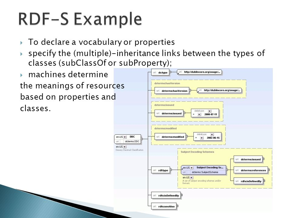  To declare a vocabulary or properties  specify the (multiple)-inheritance links between the types of classes (subClassOf or subProperty);  machines determine the meanings of resources based on properties and classes.