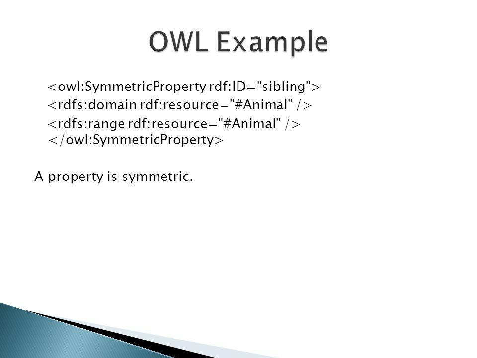 A property is symmetric.