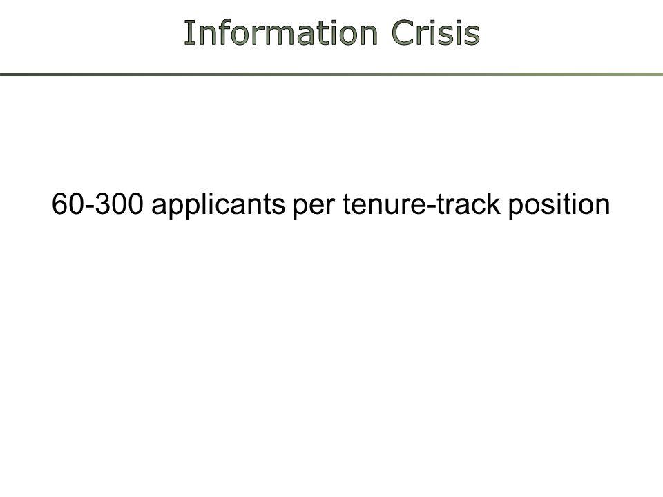 60-300 applicants per tenure-track position