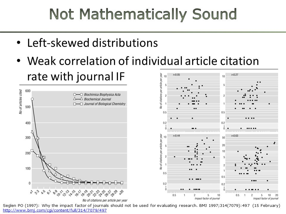 Left-skewed distributions Weak correlation of individual article citation rate with journal IF Seglen PO (1997): Why the impact factor of journals should not be used for evaluating research.