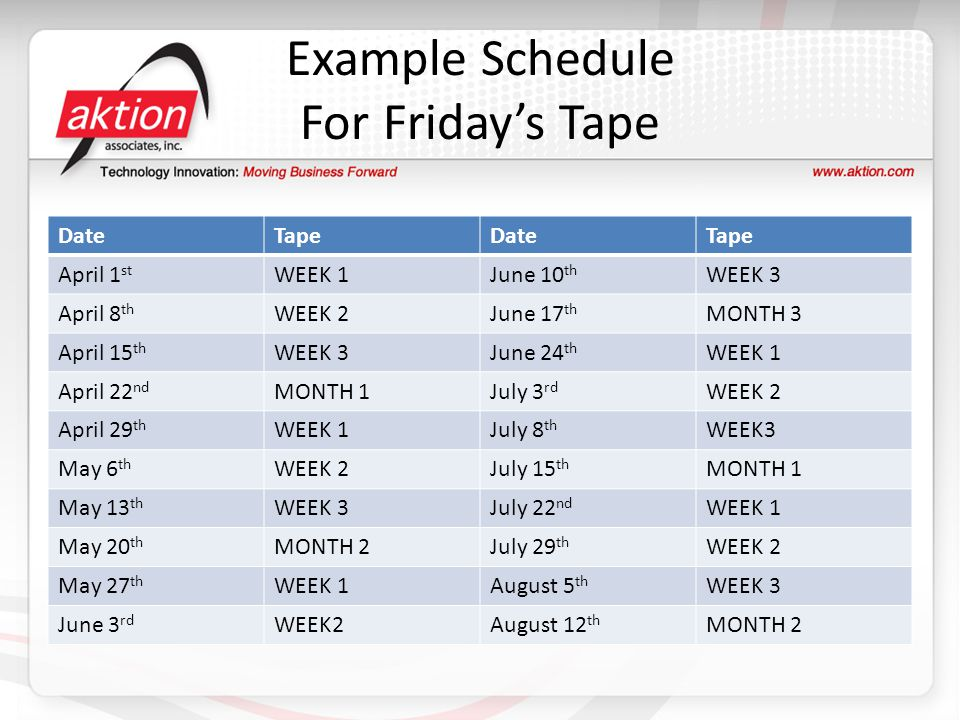 Example Schedule For Friday's Tape DateTapeDateTape April 1 st WEEK 1June 10 th WEEK 3 April 8 th WEEK 2June 17 th MONTH 3 April 15 th WEEK 3June 24 th WEEK 1 April 22 nd MONTH 1July 3 rd WEEK 2 April 29 th WEEK 1July 8 th WEEK3 May 6 th WEEK 2July 15 th MONTH 1 May 13 th WEEK 3July 22 nd WEEK 1 May 20 th MONTH 2July 29 th WEEK 2 May 27 th WEEK 1August 5 th WEEK 3 June 3 rd WEEK2August 12 th MONTH 2
