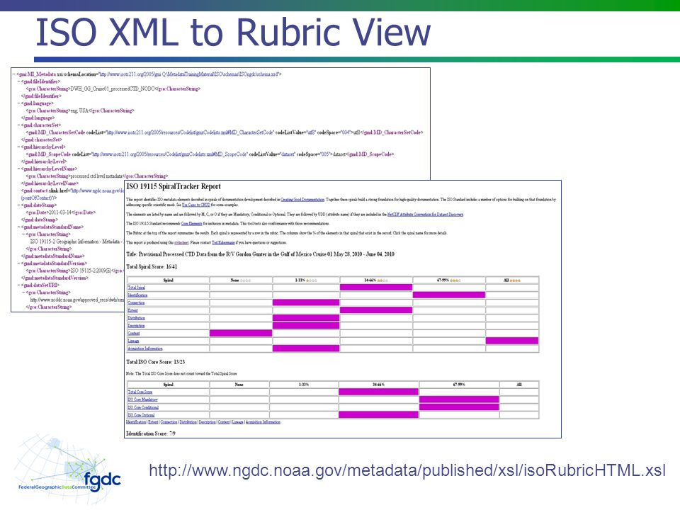 ISO XML to Rubric View http://www.ngdc.noaa.gov/metadata/published/xsl/isoRubricHTML.xsl