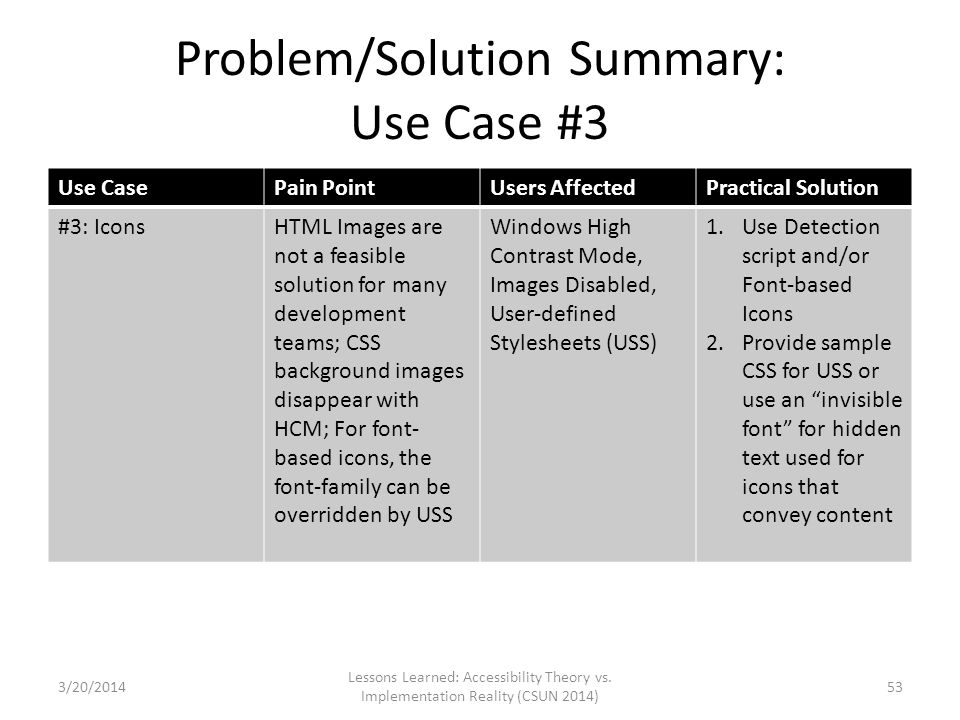 Problem/Solution Summary: Use Case #3 Use CasePain PointUsers AffectedPractical Solution #3: IconsHTML Images are not a feasible solution for many dev