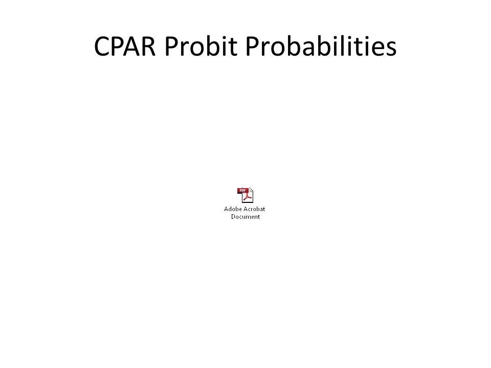 CPAR Probit Probabilities