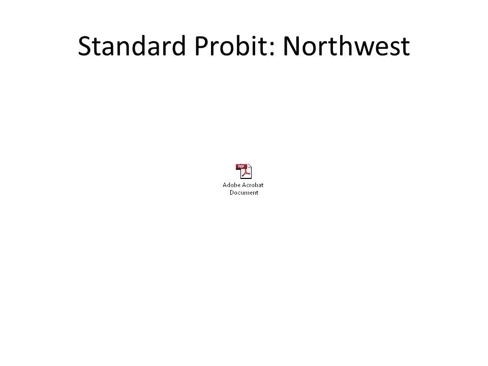 Standard Probit: Northwest