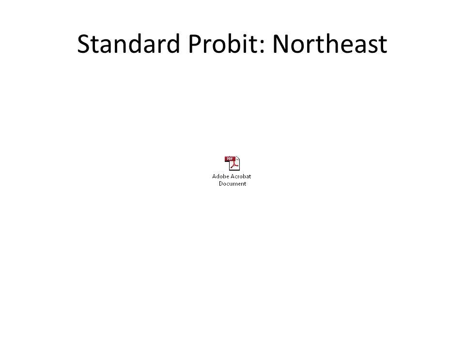 Standard Probit: Northeast