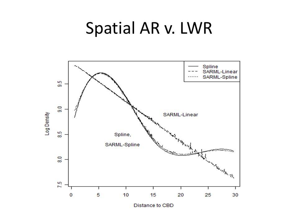Spatial AR v. LWR