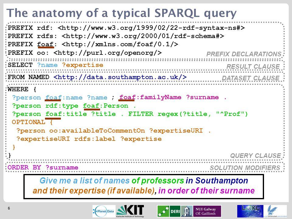 47 Alternate proof (courtesy of http://www.eiao.net/rdf/1.0)http://www.eiao.net/rdf/1.0 rdf:type rdf:type owl:Property.