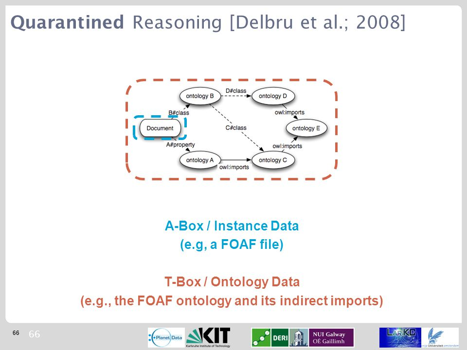 66 A-Box / Instance Data (e.g, a FOAF file) T-Box / Ontology Data (e.g., the FOAF ontology and its indirect imports) Quarantined Reasoning [Delbru et al.; 2008]