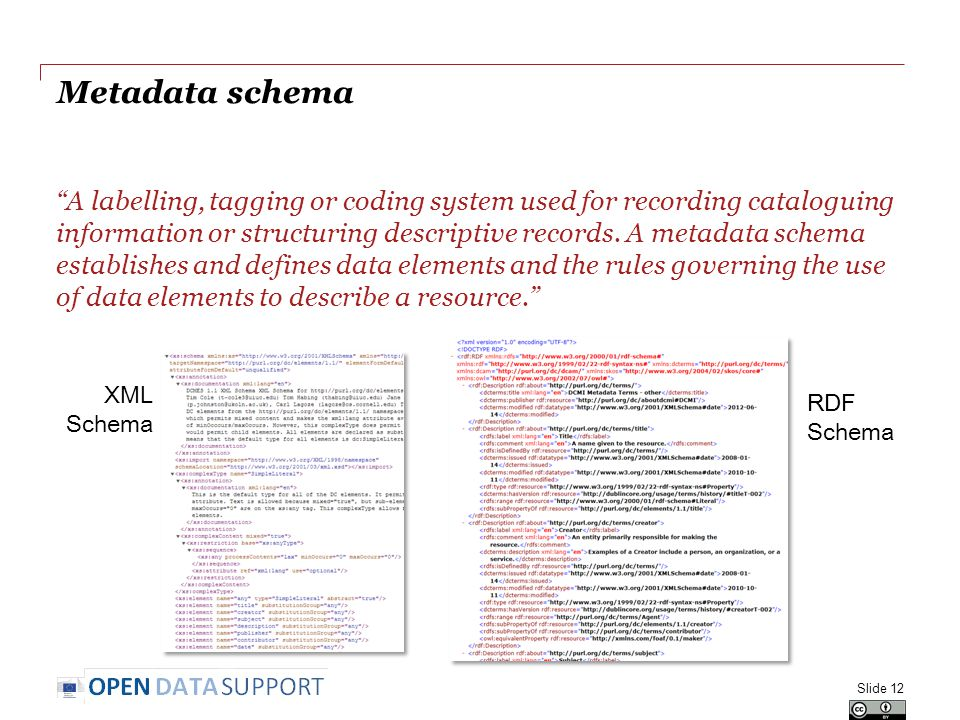 Metadata schema A labelling, tagging or coding system used for recording cataloguing information or structuring descriptive records.
