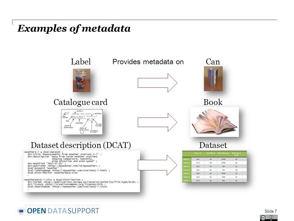 Examples of metadata Slide 7 Can Book Dataset Label Catalogue card Dataset description (DCAT) Provides metadata on