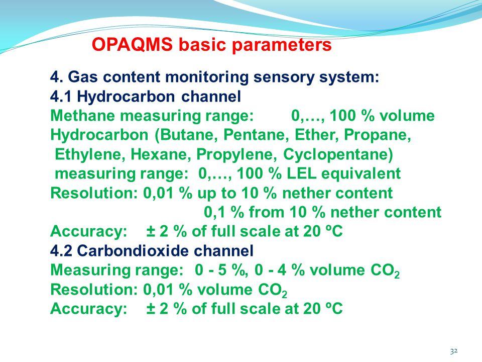 32 4. Gas content monitoring sensory system: 4.1 Hydrocarbon channel Methane measuring range: 0,…, 100 % volume Hydrocarbon (Butane, Pentane, Ether, P