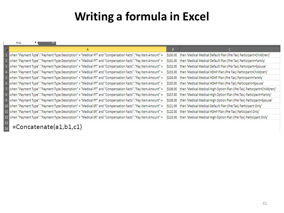 42 Writing a formula in Excel =Concatenate(a1,b1,c1)