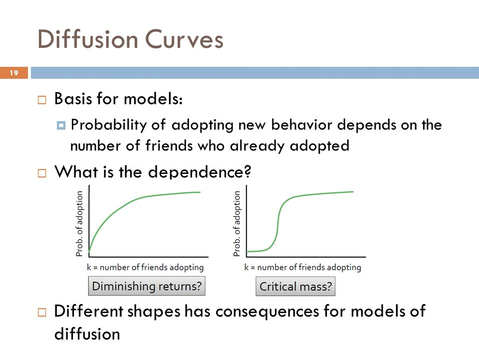 Diffusion Curves  Basis for models:  Probability of adopting new behavior depends on the number of friends who already adopted  What is the depende