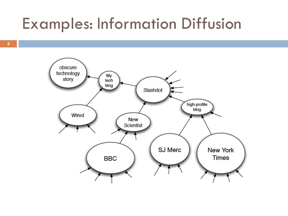 Examples: Information Diffusion 5