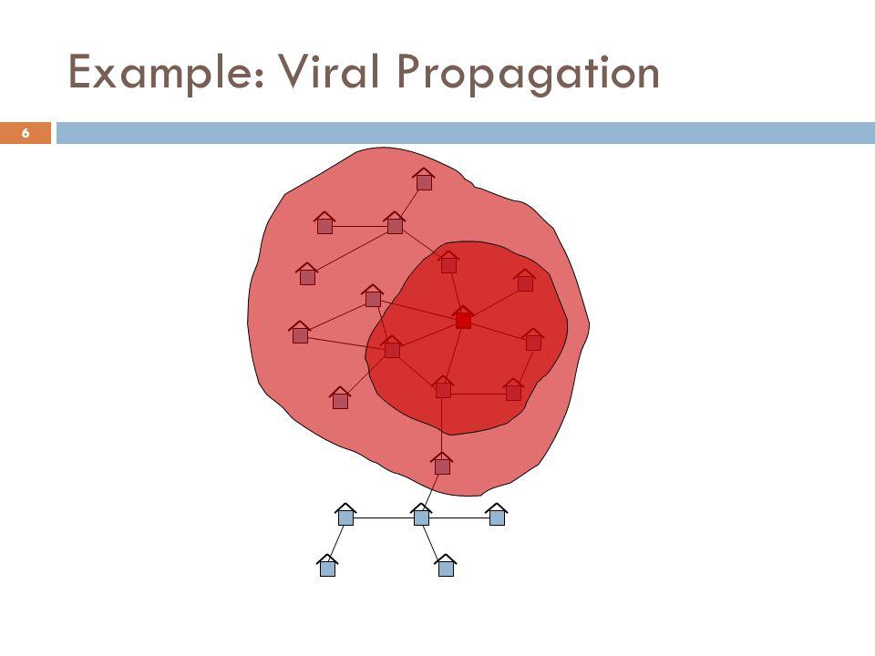 Example: Viral Propagation 6