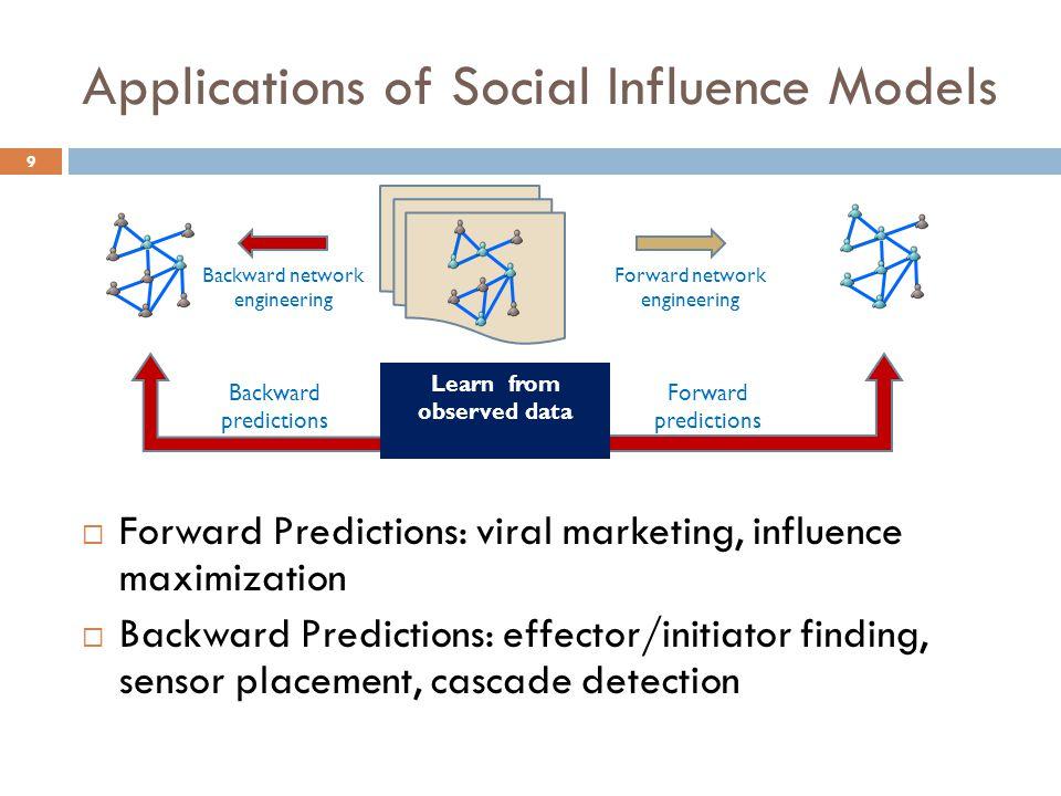 Applications of Social Influence Models  Forward Predictions: viral marketing, influence maximization  Backward Predictions: effector/initiator find