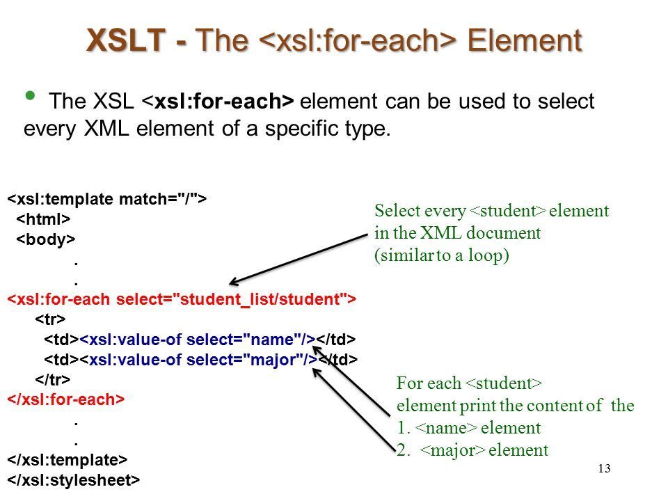 XSLT - The Element The XSL element can be used to select every XML element of a specific type. 13.. Select every element in the XML document (similar