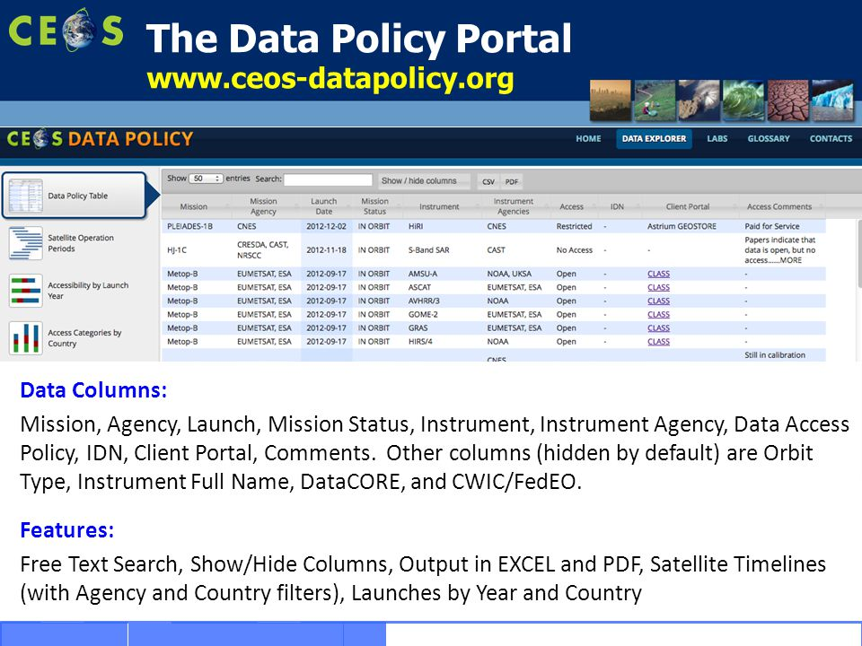 11 The Data Policy Portal www.ceos-datapolicy.org Data Columns: Mission, Agency, Launch, Mission Status, Instrument, Instrument Agency, Data Access Policy, IDN, Client Portal, Comments.