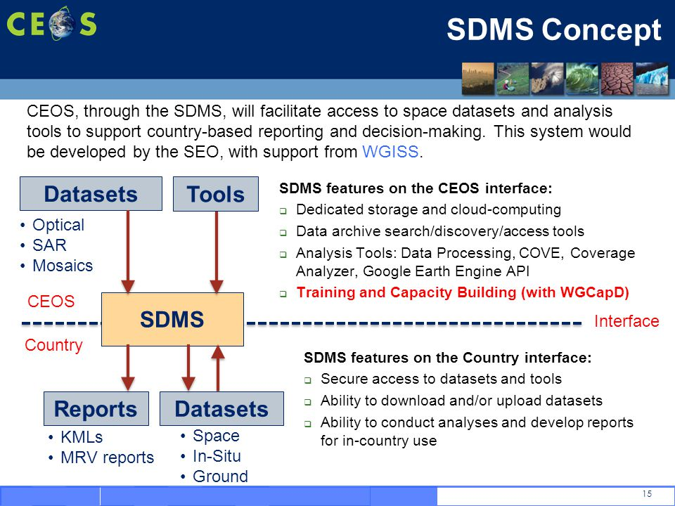 15 SDMS Concept CEOS, through the SDMS, will facilitate access to space datasets and analysis tools to support country-based reporting and decision-making.