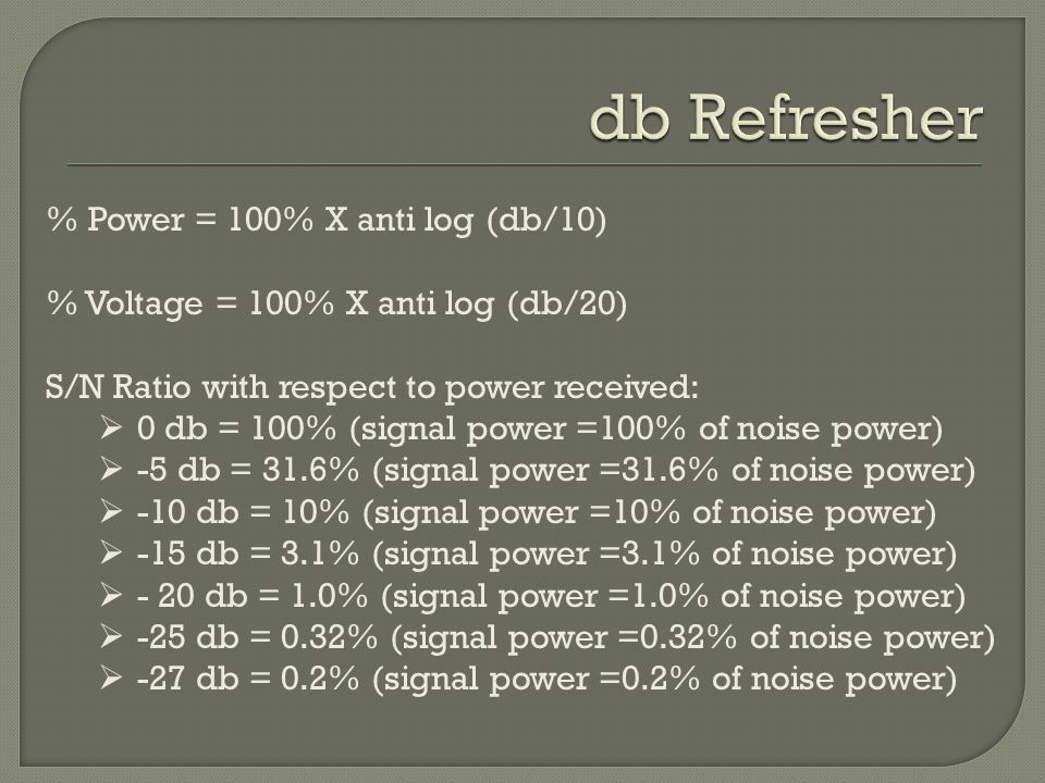 % Power = 100% X anti log (db/10) % Voltage = 100% X anti log (db/20) S/N Ratio with respect to power received:  0 db = 100% (signal power =100% of noise power)  -5 db = 31.6% (signal power =31.6% of noise power)  -10 db = 10% (signal power =10% of noise power)  -15 db = 3.1% (signal power =3.1% of noise power)  - 20 db = 1.0% (signal power =1.0% of noise power)  -25 db = 0.32% (signal power =0.32% of noise power)  -27 db = 0.2% (signal power =0.2% of noise power)