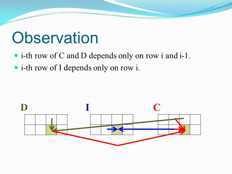 Observation i-th row of C and D depends only on row i and i-1.