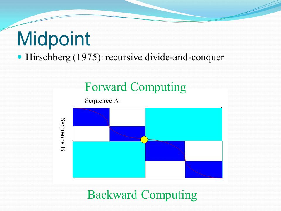Midpoint Hirschberg (1975): recursive divide-and-conquer Backward Computing Forward Computing