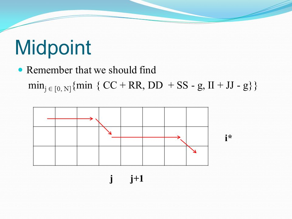 Midpoint Remember that we should find min j ∈ [0, N] {min { CC + RR, DD + SS - g, II + JJ - g}} i* j j+1