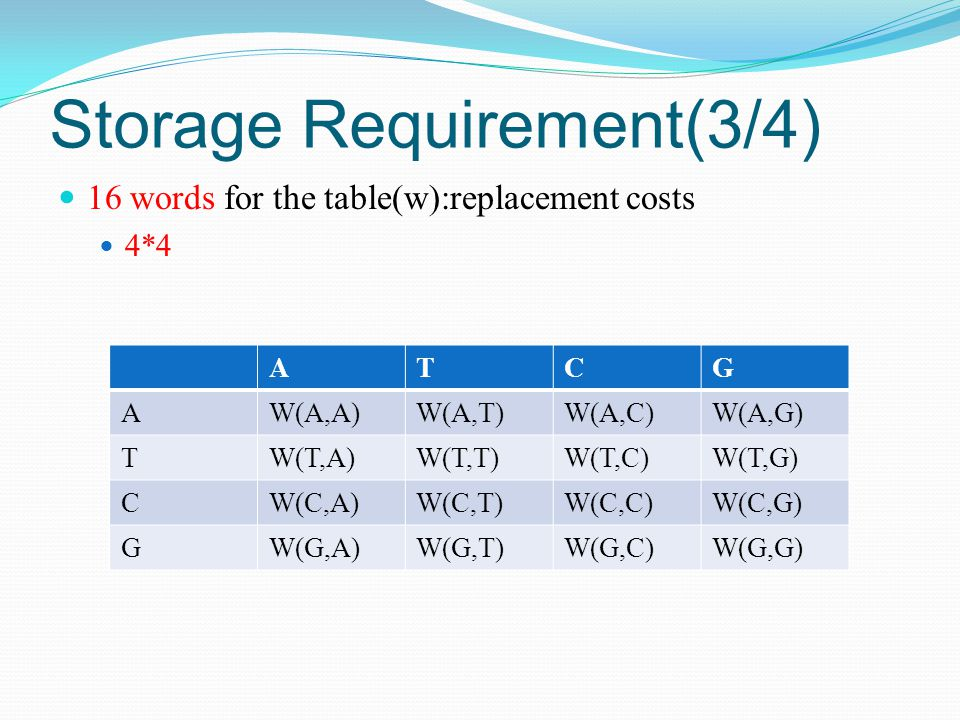 Storage Requirement(3/4) 16 words for the table(w):replacement costs 4*4 ATCG AW(A,A)W(A,T)W(A,C)W(A,G) TW(T,A)W(T,T)W(T,C)W(T,G) CW(C,A)W(C,T)W(C,C)W(C,G) GW(G,A)W(G,T)W(G,C)W(G,G)
