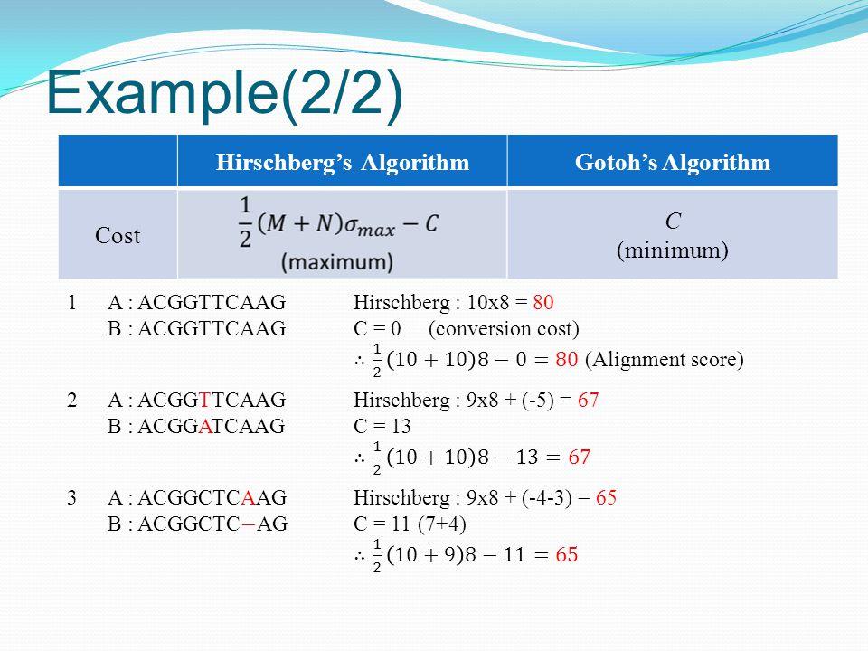 Example(2/2) 1A : ACGGTTCAAG B : ACGGTTCAAG 2A : ACGGTTCAAG B : ACGGATCAAG 3 Hirschberg's AlgorithmGotoh's Algorithm Cost C (minimum)