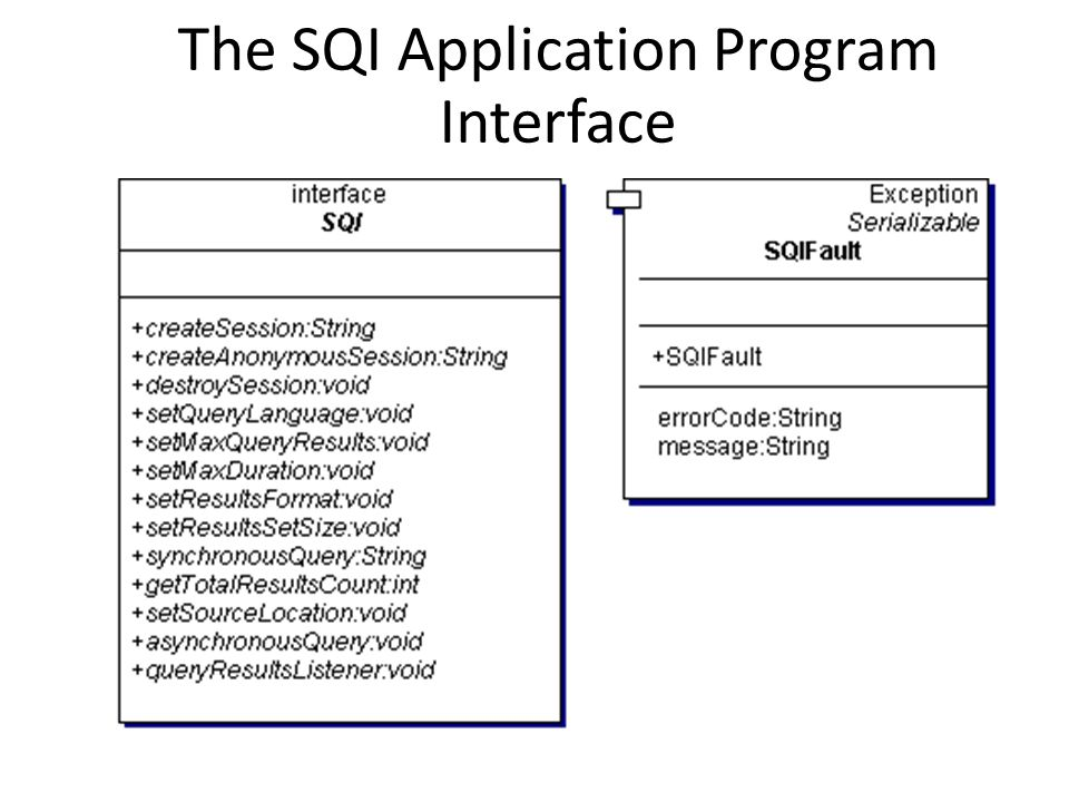 The SQI Application Program Interface