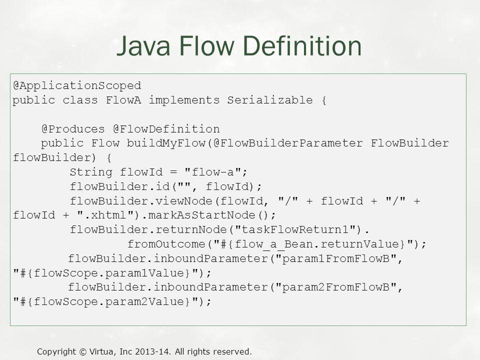 Java Flow Definition Copyright © Virtua, Inc 2013-14.