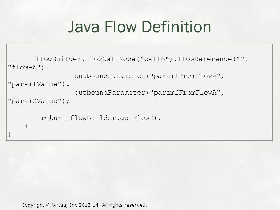 Java Flow Definition Copyright © Virtua, Inc 2013-14. All rights reserved. flowBuilder.flowCallNode(