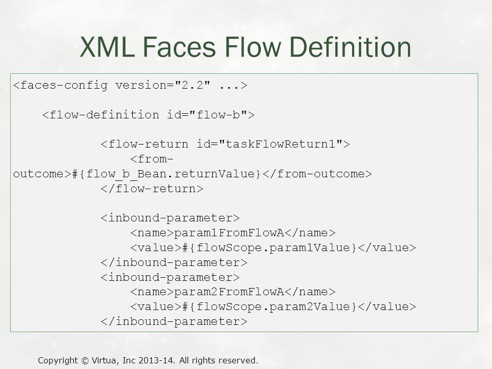 XML Faces Flow Definition Copyright © Virtua, Inc 2013-14.